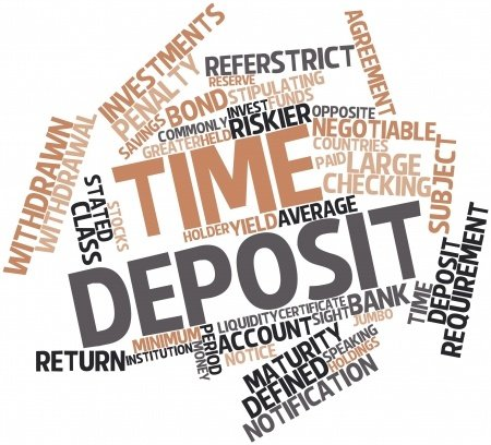 Term Deposit Features